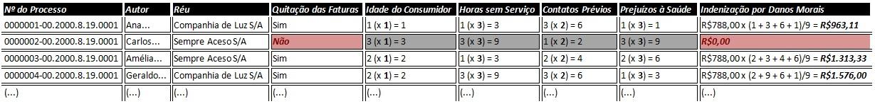 planilha_quinta_categoria